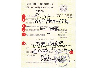 Actual travel visas samples ghana visa sample stopboris Images